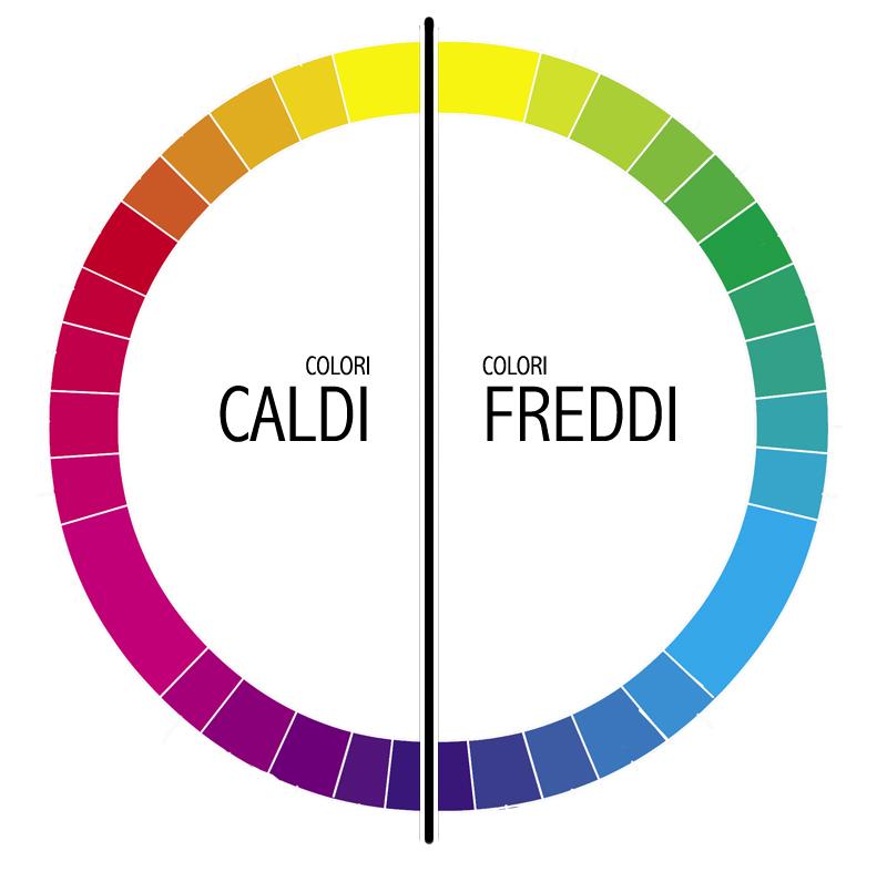 L abbinamento dei colori nel makeup beauty blog for Colori adatti al soggiorno